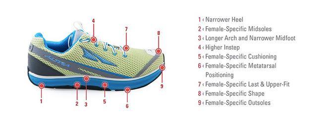 Altra Running shoe Conrad Stoltz Gender specific