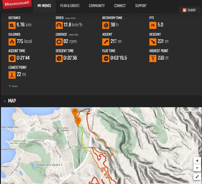 Conrad Stoltz, caveman , Xterra Trail run, Suunto Ambit Run, Movescount
