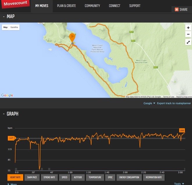 conrad stoltz caveman racing file heart rate Suunto Ambit3 Movescount west coast warm water weekend